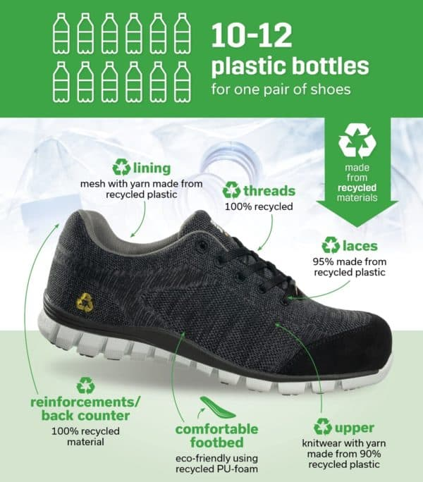 Morris Safety Shoe Made From Recycled Materials